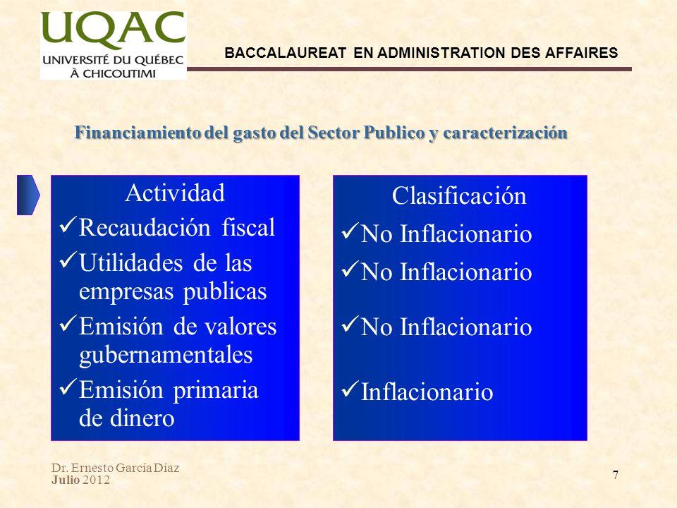 Dr. Ernesto García Díaz Julio 2012 BACCALAUREAT EN ADMINISTRATION DES AFFAIRES 7 Financiamiento del gasto del Sector Publico y caracterización Clasifi