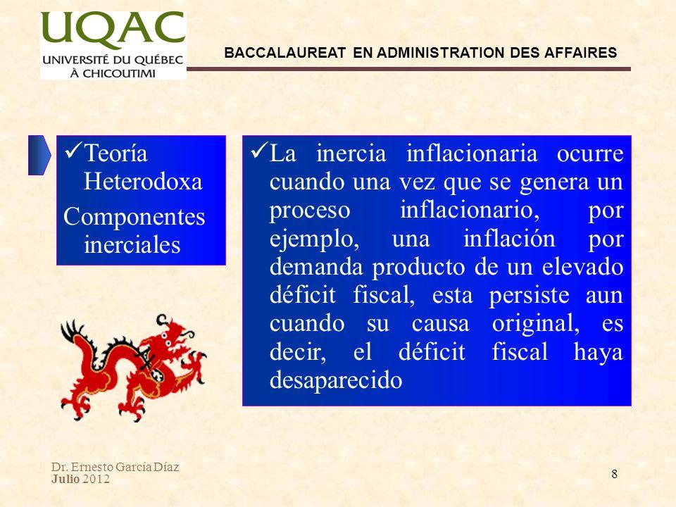 Dr. Ernesto García Díaz Julio 2012 BACCALAUREAT EN ADMINISTRATION DES AFFAIRES 8 La inercia inflacionaria ocurre cuando una vez que se genera un proce