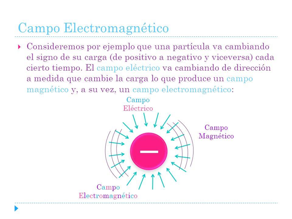 Campo Electromagnético Consideremos por ejemplo que una partícula va cambiando el signo de su carga (de positivo a negativo y viceversa) cada cierto t