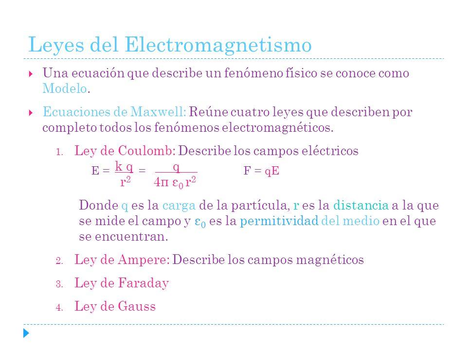 Leyes del Electromagnetismo Una ecuación que describe un fenómeno físico se conoce como Modelo. Ecuaciones de Maxwell: Reúne cuatro leyes que describe