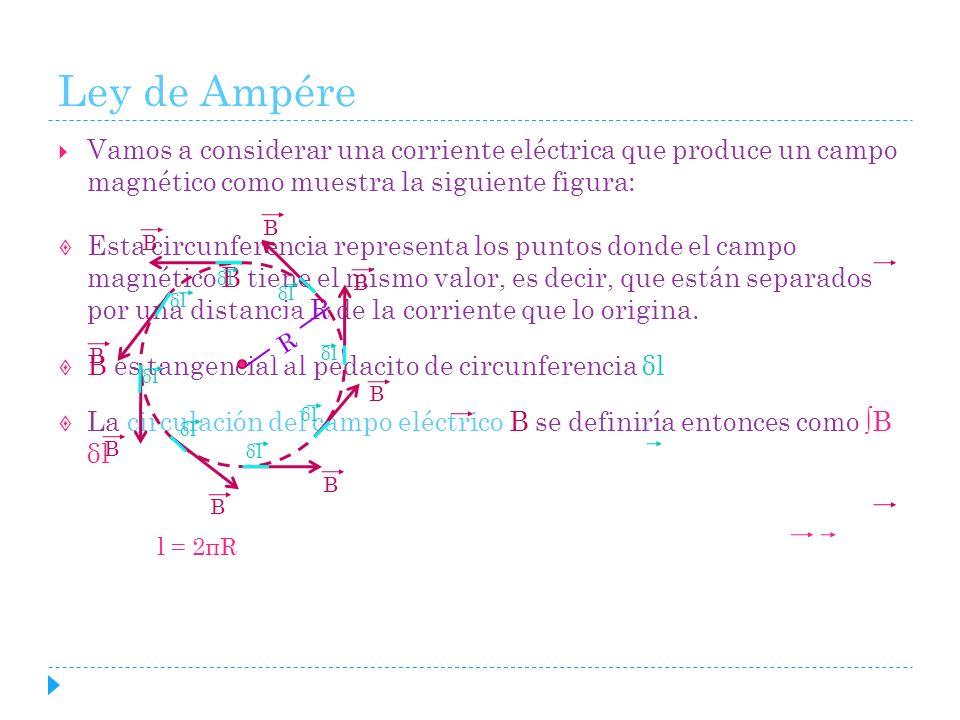 Ley de Ampére Vamos a considerar una corriente eléctrica que produce un campo magnético como muestra la siguiente figura: Esta circunferencia represen