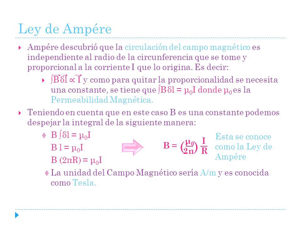 ) Ley de Ampére Ampére descubrió que la circulación del campo magnético es independiente al radio de la circunferencia que se tome y proporcional a la