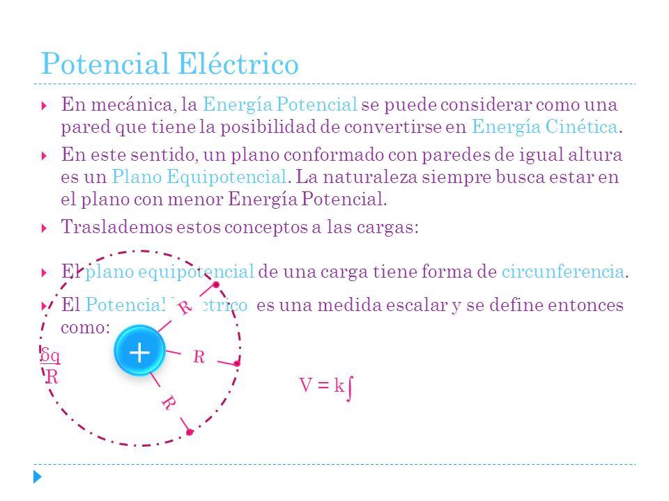 Potencial Eléctrico En mecánica, la Energía Potencial se puede considerar como una pared que tiene la posibilidad de convertirse en Energía Cinética.