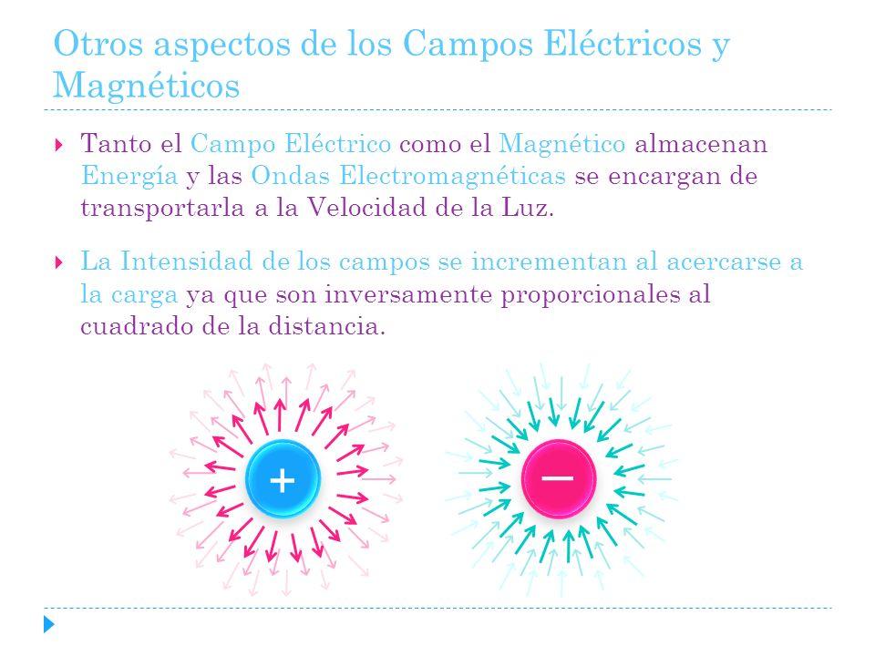 Otros aspectos de los Campos Eléctricos y Magnéticos Tanto el Campo Eléctrico como el Magnético almacenan Energía y las Ondas Electromagnéticas se enc
