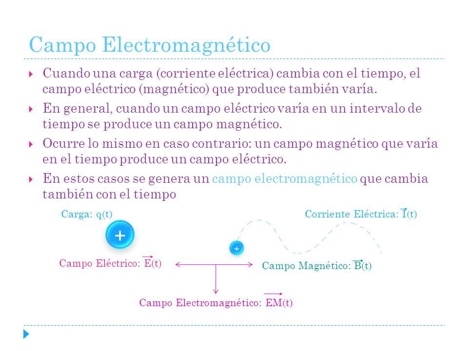 Campo Electromagnético Cuando una carga (corriente eléctrica) cambia con el tiempo, el campo eléctrico (magnético) que produce también varía. En gener