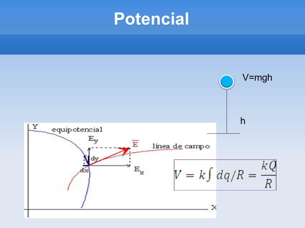 Potencial h V=mgh