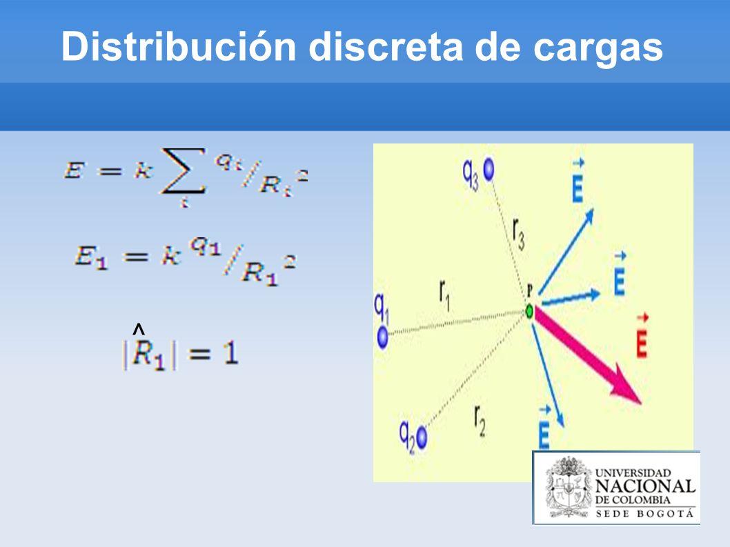 Distribución discreta de cargas ^