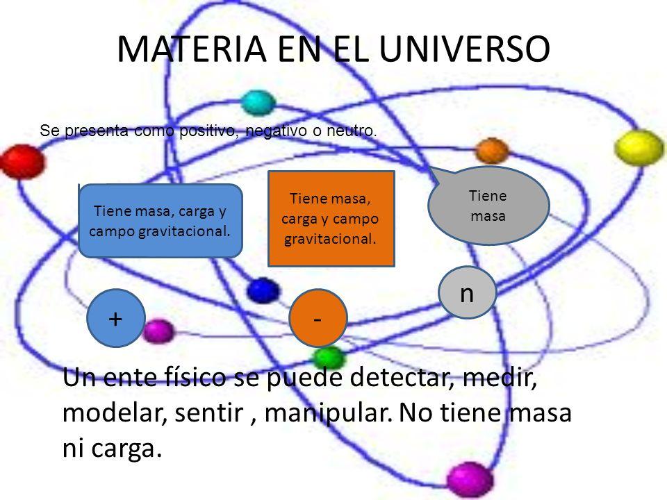 MATERIA EN EL UNIVERSO Se presenta como positivo, negativo o neutro.
