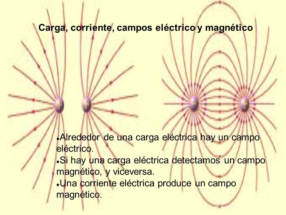 Carga, corriente, campos eléctrico y magnético Alrededor de una carga eléctrica hay un campo eléctrico.