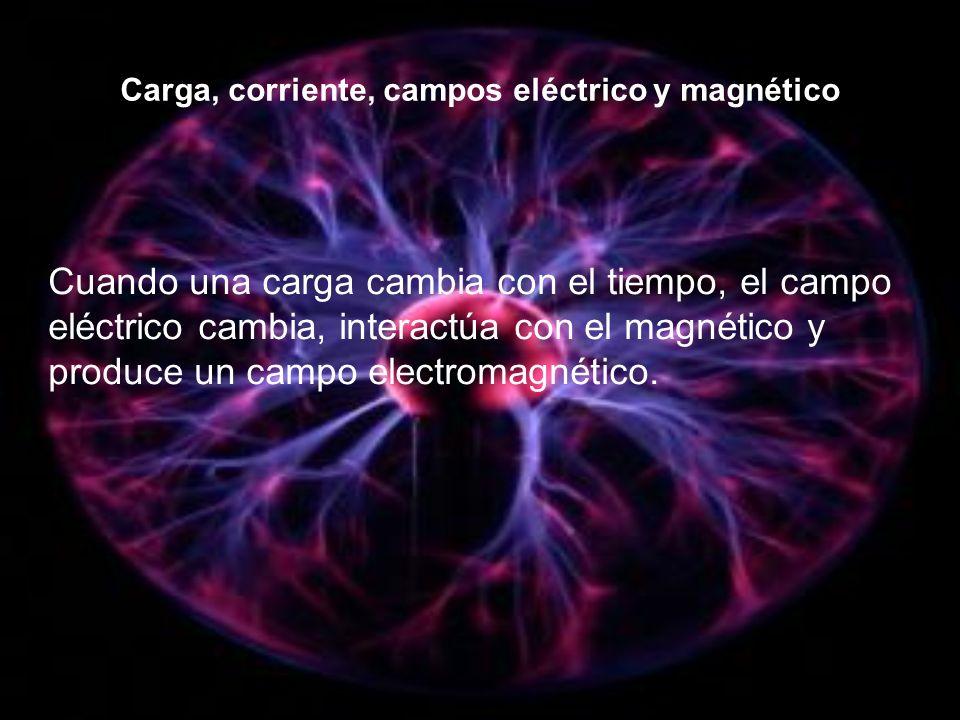 Carga, corriente, campos eléctrico y magnético Cuando una carga cambia con el tiempo, el campo eléctrico cambia, interactúa con el magnético y produce un campo electromagnético.