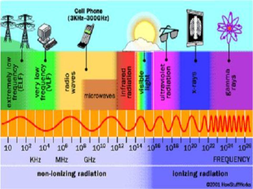 La interacción de campo eléctrico con la corriente eléctrica produce una fuerza