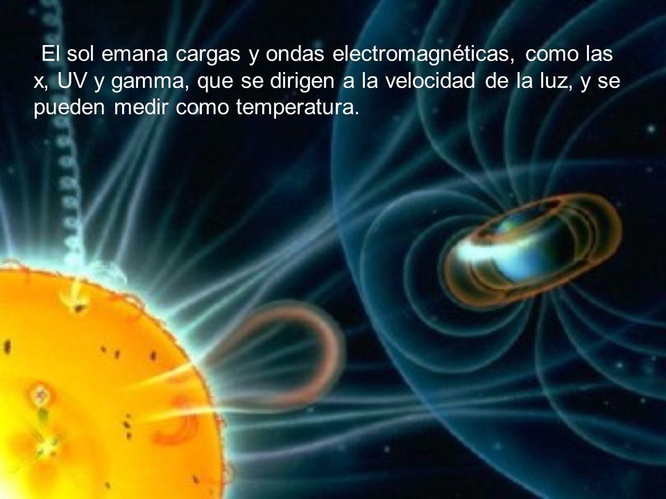 El sol emana cargas y ondas electromagnéticas, como las x, UV y gamma, que se dirigen a la velocidad de la luz, y se pueden medir como temperatura.