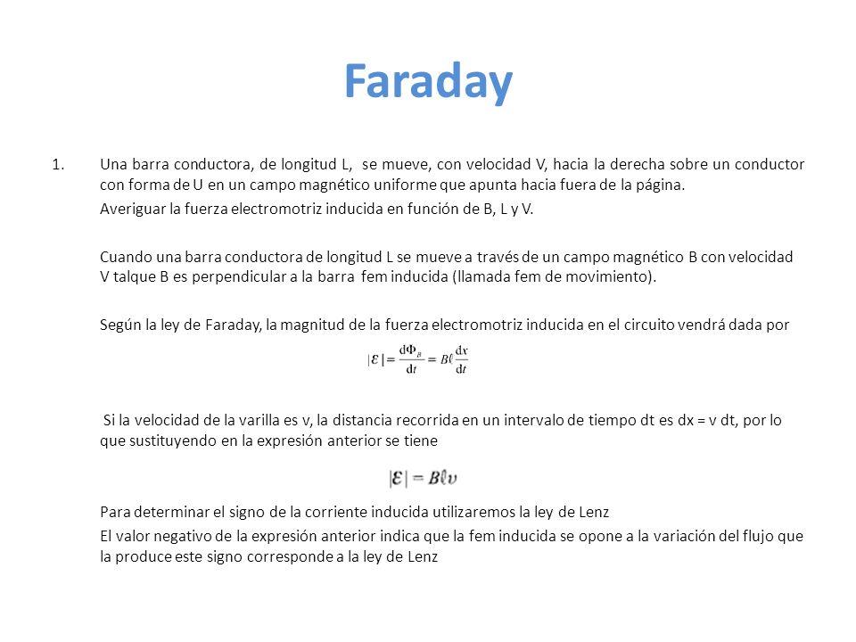 Faraday 1.Una barra conductora, de longitud L, se mueve, con velocidad V, hacia la derecha sobre un conductor con forma de U en un campo magnético uniforme que apunta hacia fuera de la página.
