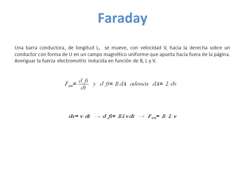 Faraday Una barra conductora, de longitud L, se mueve, con velocidad V, hacia la derecha sobre un conductor con forma de U en un campo magnético uniforme que apunta hacia fuera de la página.