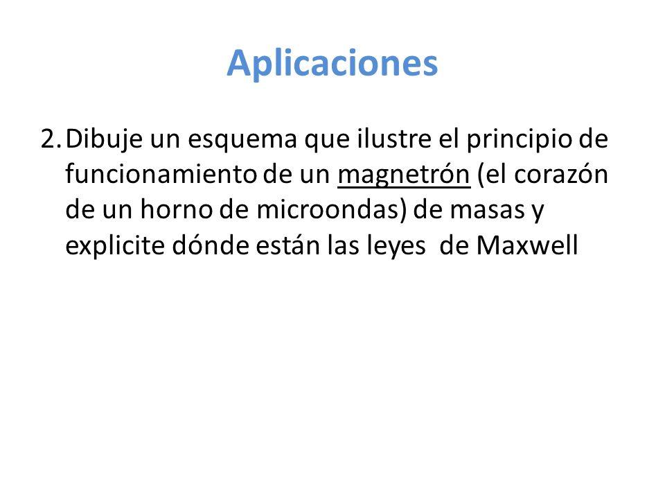 Aplicaciones 2.Dibuje un esquema que ilustre el principio de funcionamiento de un magnetrón (el corazón de un horno de microondas) de masas y explicite dónde están las leyes de Maxwell