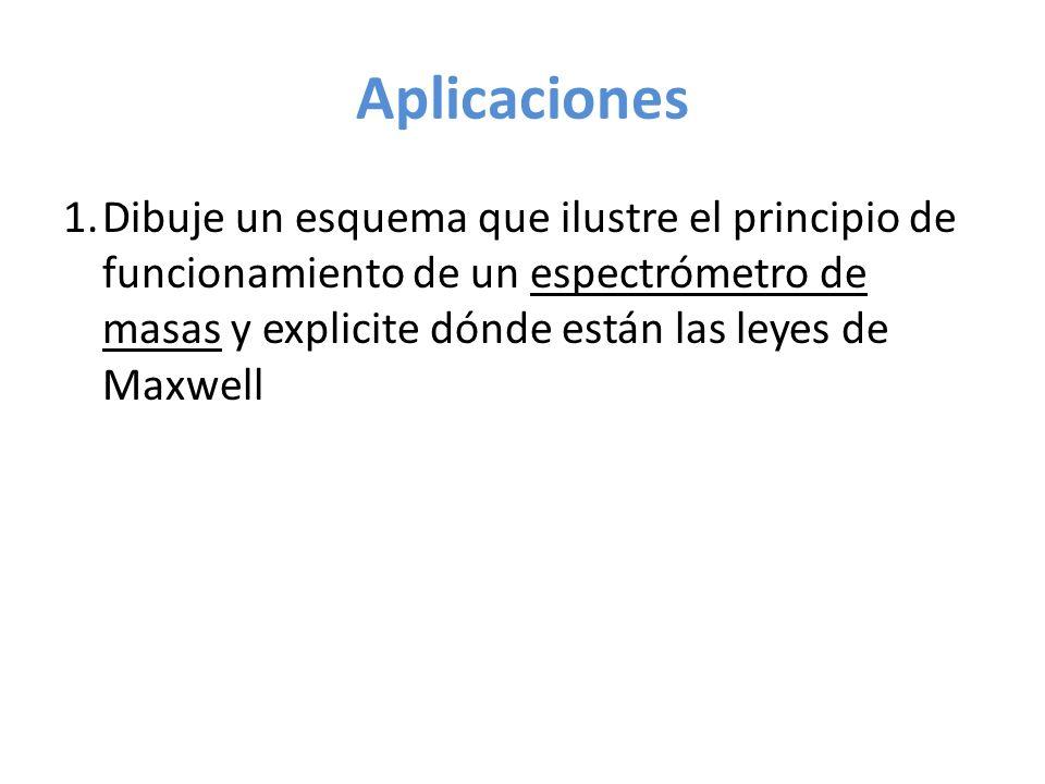 Aplicaciones 1.Dibuje un esquema que ilustre el principio de funcionamiento de un espectrómetro de masas y explicite dónde están las leyes de Maxwell
