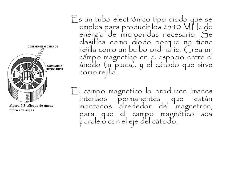 Es un tubo electrónico tipo diodo que se emplea para producir los 2540 MHz de energía de microondas necesario.