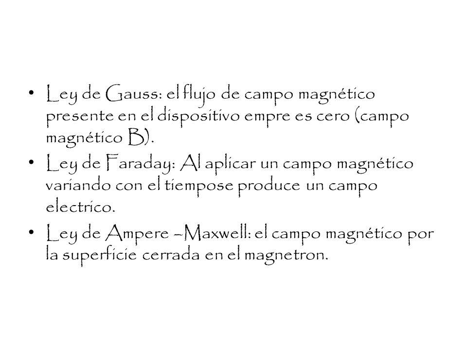 Ley de Gauss: el flujo de campo magnético presente en el dispositivo empre es cero (campo magnético B).