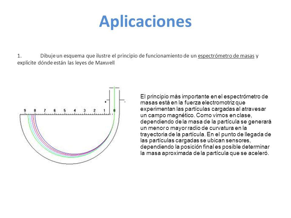 Aplicaciones 2.