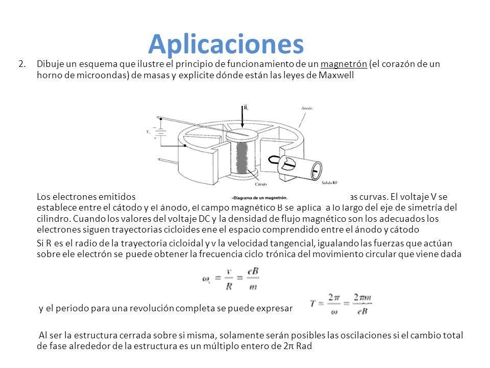 Aplicaciones 2.Dibuje un esquema que ilustre el principio de funcionamiento de un magnetrón (el corazón de un horno de microondas) de masas y explicite dónde están las leyes de Maxwell Los electrones emitidos desde el cátodo ala ánodo se mueven en trayectorias curvas.