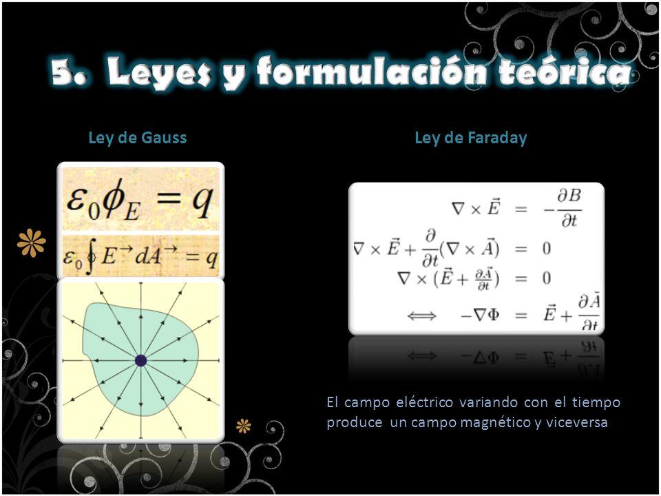 Ley de GaussLey de Faraday El campo eléctrico variando con el tiempo produce un campo magnético y viceversa