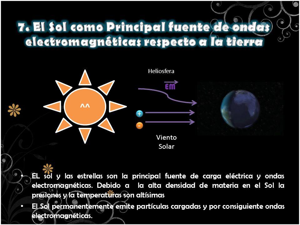 EL sol y las estrellas son la principal fuente de carga eléctrica y ondas electromagnéticas. Debido a la alta densidad de materia en el Sol la presion