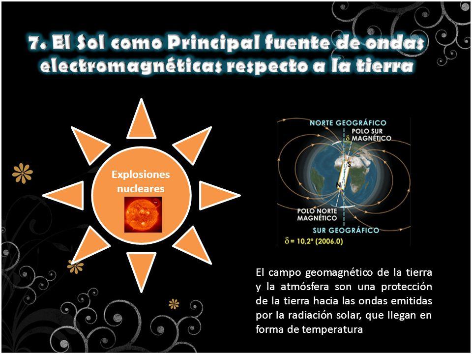 Explosiones nucleares El campo geomagnético de la tierra y la atmósfera son una protección de la tierra hacia las ondas emitidas por la radiación sola