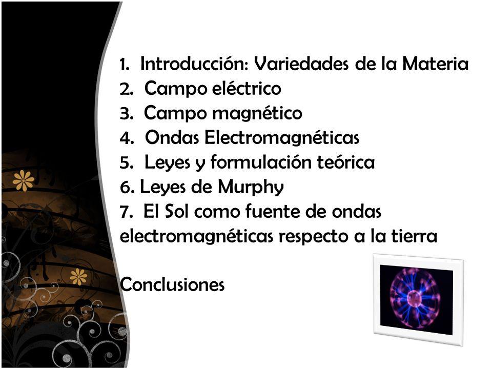 1. Introducción: Variedades de la Materia 2. Campo eléctrico 3. Campo magnético 4. Ondas Electromagnéticas 5. Leyes y formulación teórica 6. Leyes de