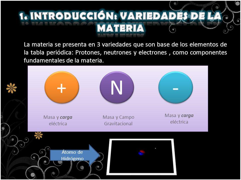 La materia se presenta en 3 variedades que son base de los elementos de la tabla periódica: Protones, neutrones y electrones, como componentes fundame