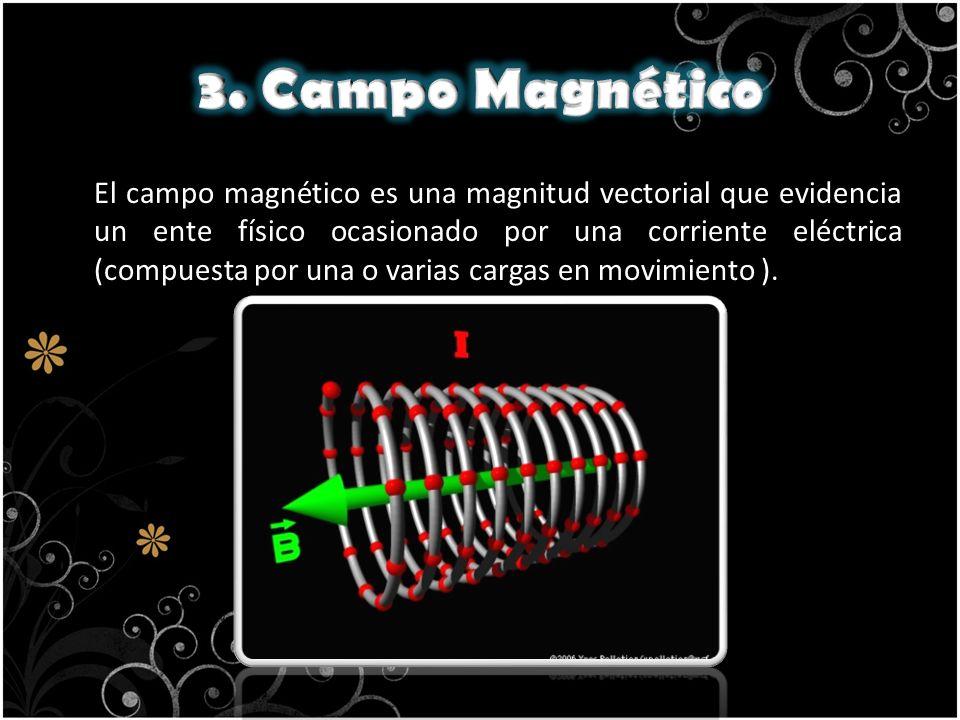El campo magnético es una magnitud vectorial que evidencia un ente físico ocasionado por una corriente eléctrica (compuesta por una o varias cargas en