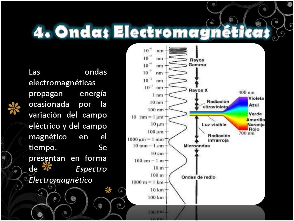 OndaEnergía