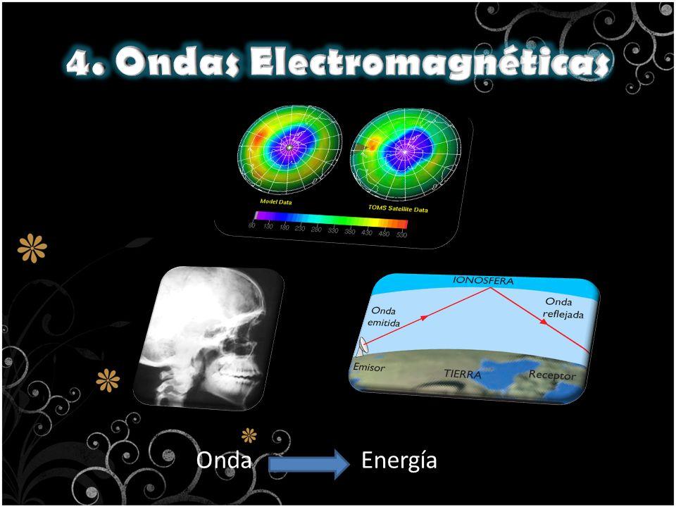 Los fenómenos electromagnéticos que son evidenciados en manifestaciones del entorno han sido explicados por leyes generales de la naturaleza que describen de forma analítica y matemática las observaciones y descubrimientos realizados empíricamente.