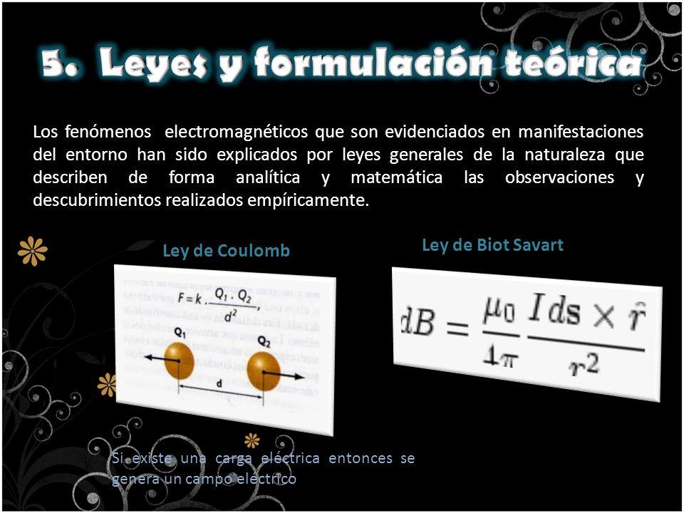 Los fenómenos electromagnéticos que son evidenciados en manifestaciones del entorno han sido explicados por leyes generales de la naturaleza que descr