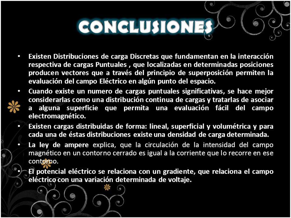 Existen Distribuciones de carga Discretas que fundamentan en la interacción respectiva de cargas Puntuales, que localizadas en determinadas posiciones