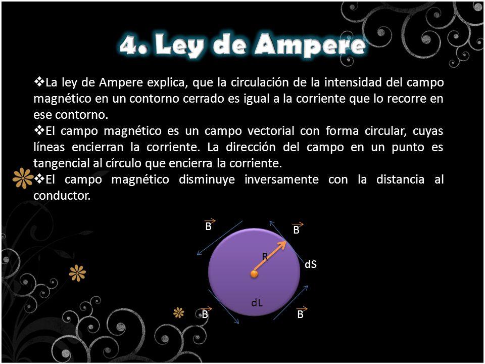 La ley de Ampere explica, que la circulación de la intensidad del campo magnético en un contorno cerrado es igual a la corriente que lo recorre en ese