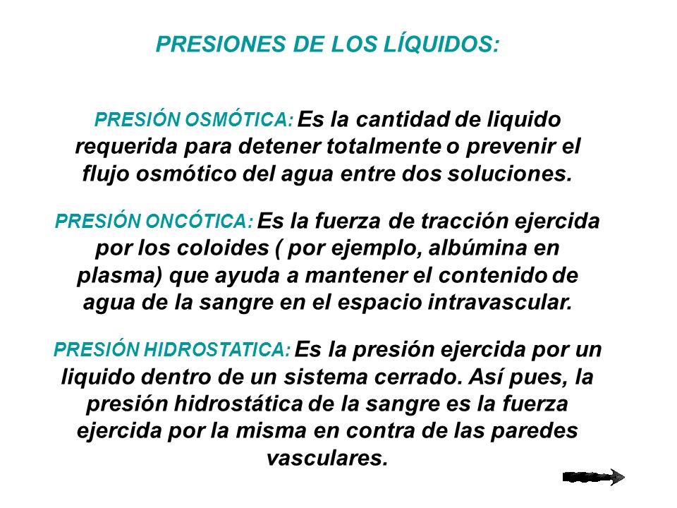 PRESIONES DE LOS LÍQUIDOS: PRESIÓN OSMÓTICA: Es la cantidad de liquido requerida para detener totalmente o prevenir el flujo osmótico del agua entre d