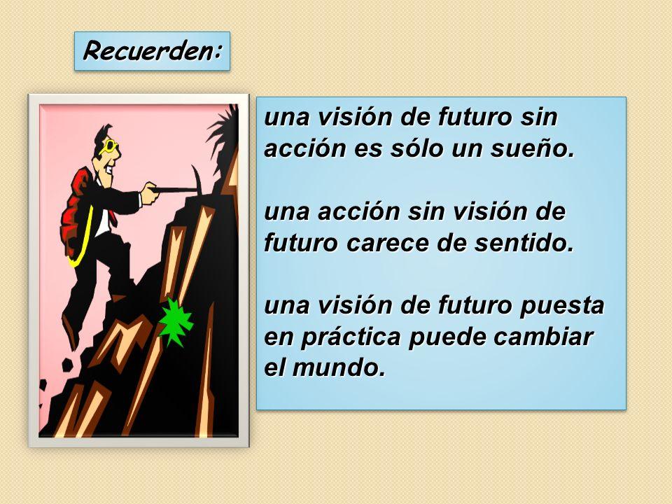 Recuerden:Recuerden: una visión de futuro sin acción es sólo un sueño. una acción sin visión de futuro carece de sentido. una visión de futuro puesta