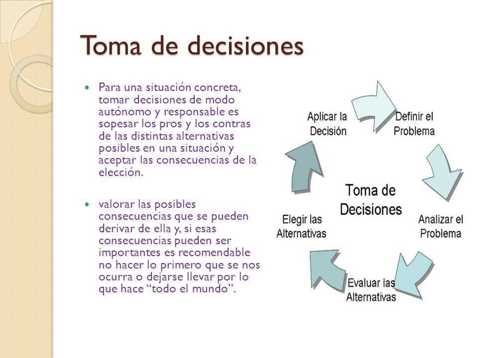 Toma de decisiones Para una situación concreta, tomar decisiones de modo autónomo y responsable es sopesar los pros y los contras de las distintas alt