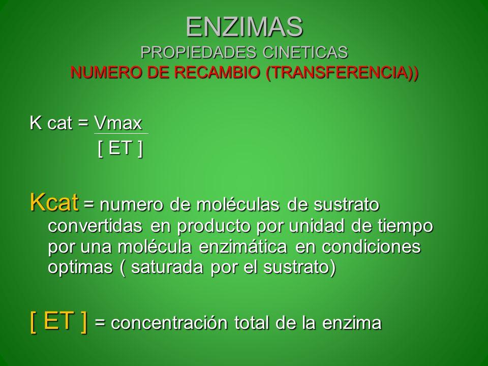 ENZIMAS PROPIEDADES CINETICAS NUMERO DE RECAMBIO (TRANSFERENCIA)) K cat = Vmax [ ET ] [ ET ] Kcat = numero de moléculas de sustrato convertidas en pro
