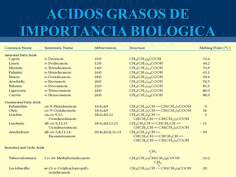 ACIDOS GRASOS DE IMPORTANCIA BIOLOGICA