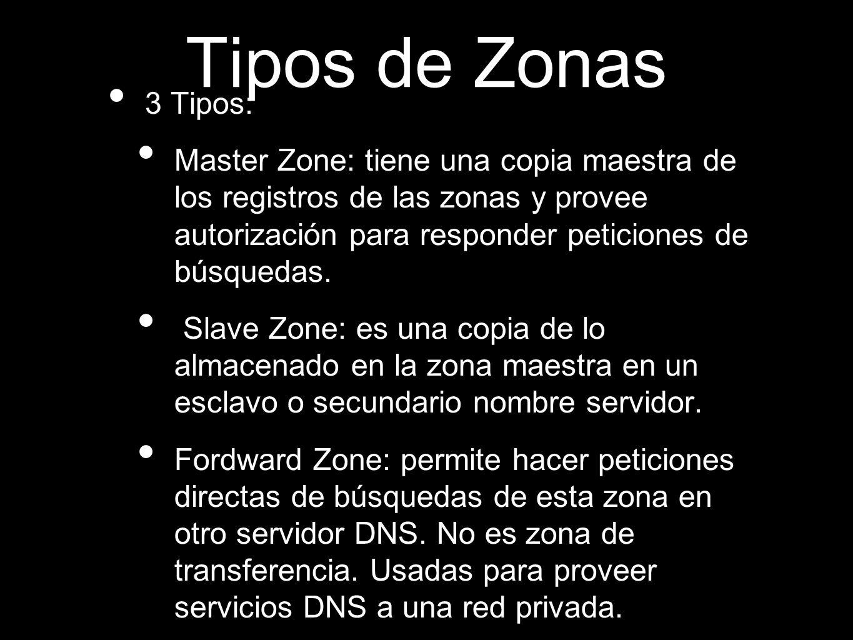 Tipos de Zonas 3 Tipos: Master Zone: tiene una copia maestra de los registros de las zonas y provee autorización para responder peticiones de búsqueda