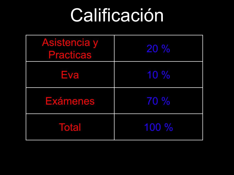 Calificación Asistencia y Practicas 20 % Eva10 % Exámenes70 % Total100 %