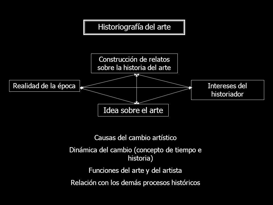 Historiografía del arte Construcción de relatos sobre la historia del arte Idea sobre el arte Causas del cambio artístico Dinámica del cambio (concept