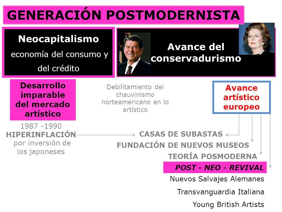 Neocapitalismo economía del consumo y del crédito Desarrollo imparable del mercado artístico Avance del conservadurismo Debilitamiento del chauvinismo