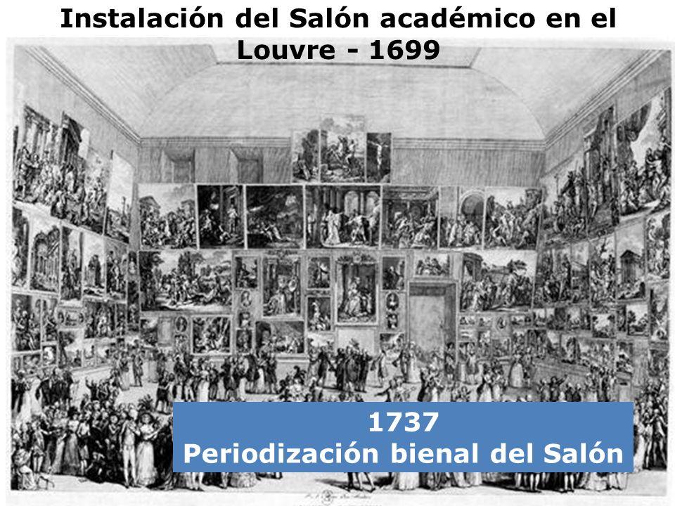 Instalación del Salón académico en el Louvre - 1699 1737 Periodización bienal del Salón