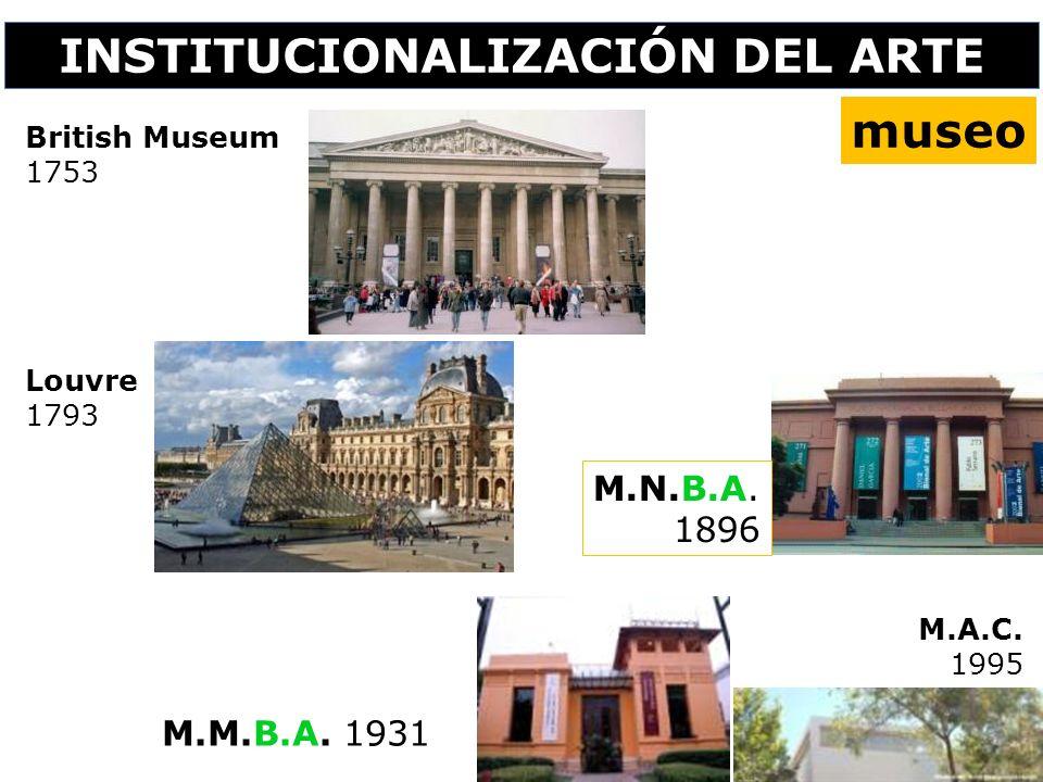 INSTITUCIONALIZACIÓN DEL ARTE British Museum 1753 Louvre 1793 M.M.B.A. 1931 + M.A.C. 1995 museo M.N.B.A. 1896