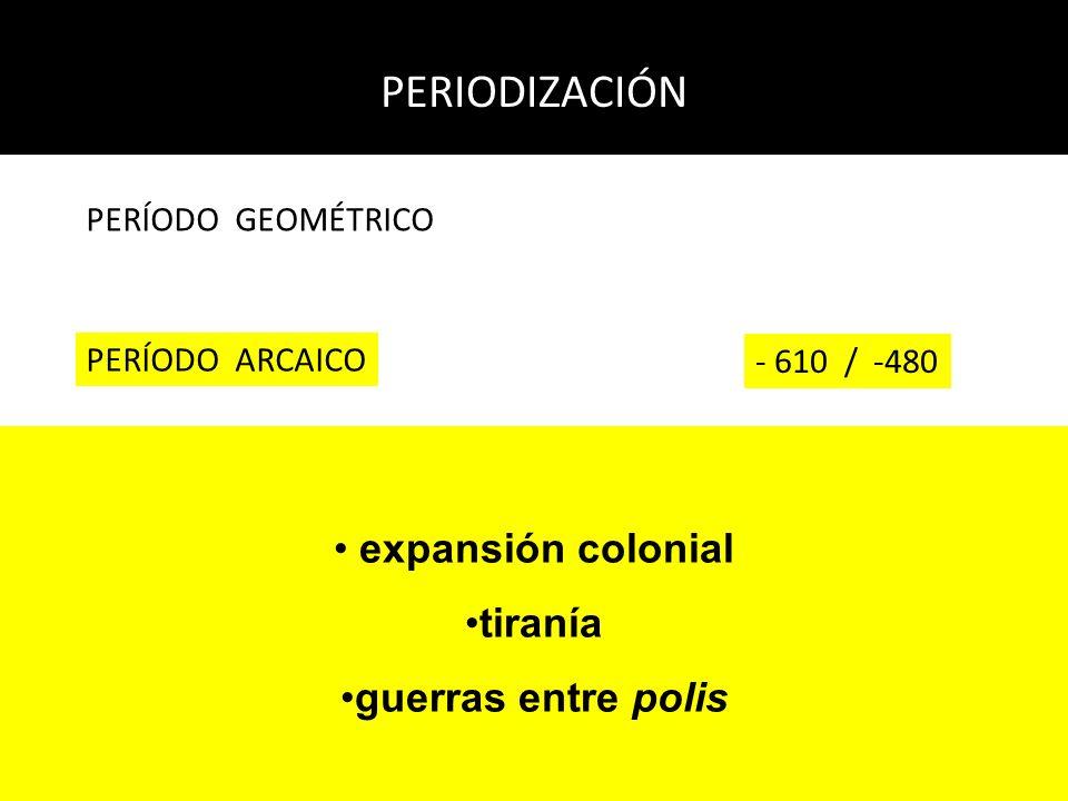 PERIODIZACIÓN PERÍODO GEOMÉTRICO PERÍODO ARCAICO PERÍODO CLÁSICO PERÍODO HELENÍSTICO - 610 / -480 - V / - IV - 323 / - I expansión colonial tiranía gu