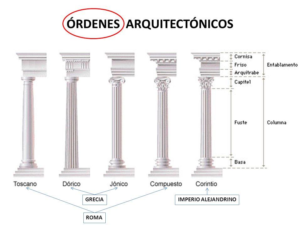 ÓRDENES ARQUITECTÓNICOS GRECIA ROMA IMPERIO ALEJANDRINO
