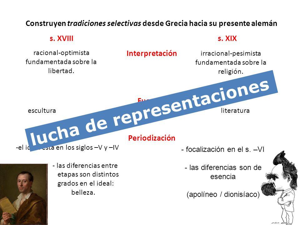 Construyen tradiciones selectivas desde Grecia hacia su presente alemán s. XVIII s. XIX Interpretación Fuentes escultura literatura Periodización -el