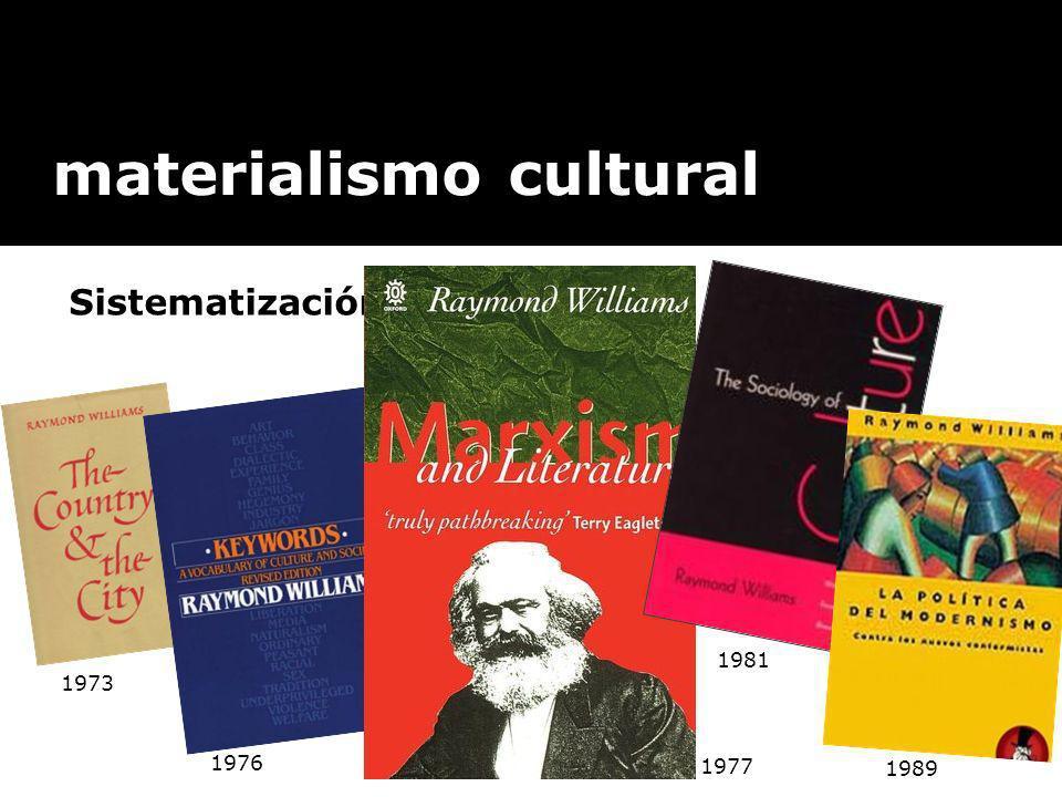 materialismo cultural Sistematización 1973 1976 1977 1981 1989